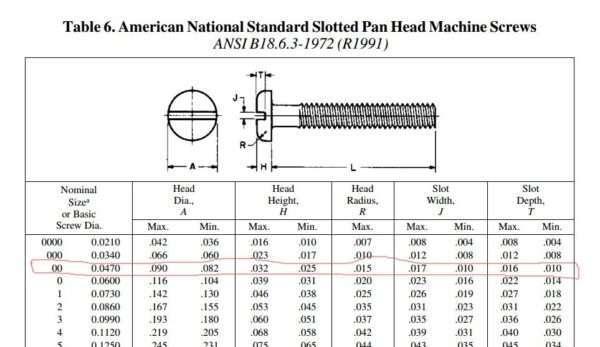 brass screw pan head specifications